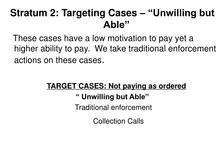 """Stratum 2: Targeting Cases – """"Unwilling but Able"""""""