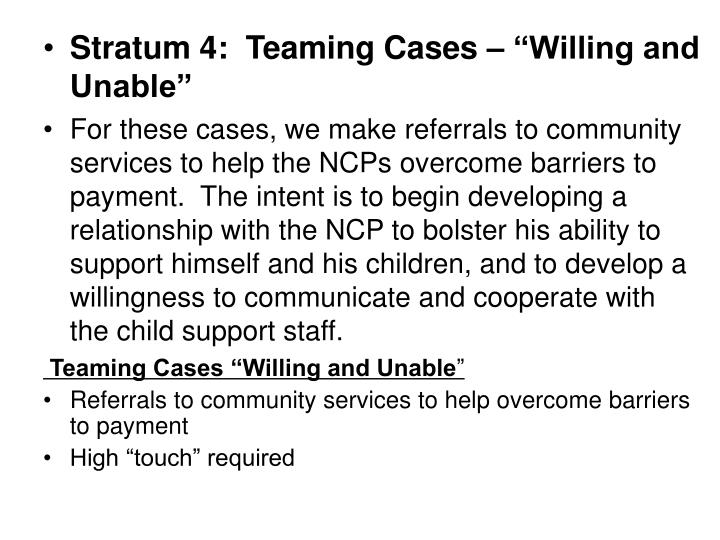 """Stratum 4:  Teaming Cases – """"Willing and Unable"""""""