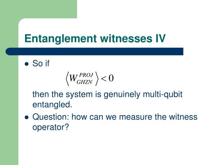 Entanglement witnesses IV