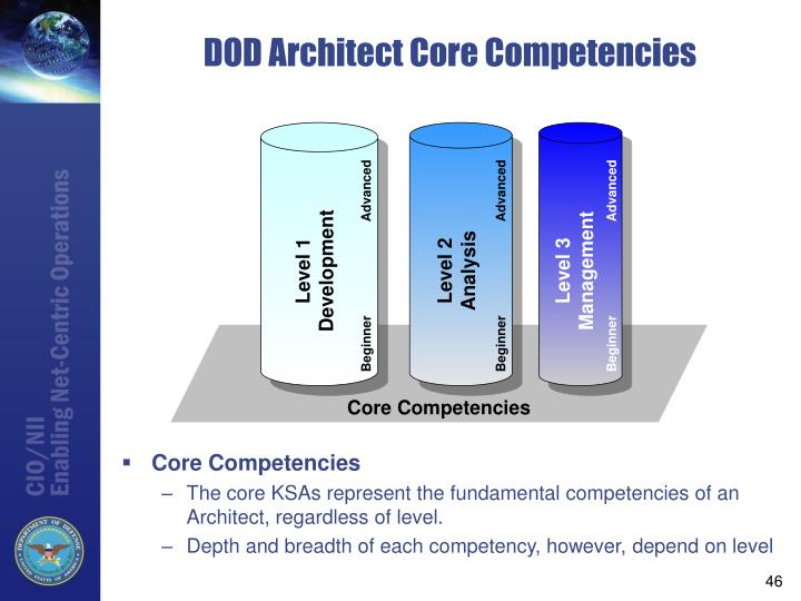 DOD Architect Core Competencies