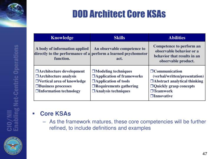 DOD Architect Core KSAs