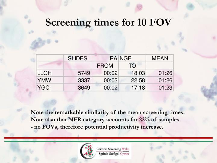 Screening times for 10 FOV