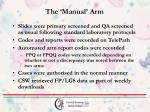 the manual arm