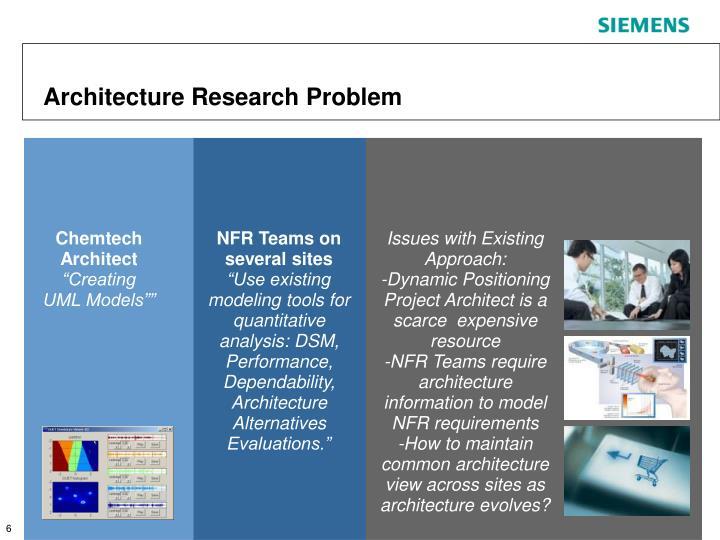 Architecture Research Problem