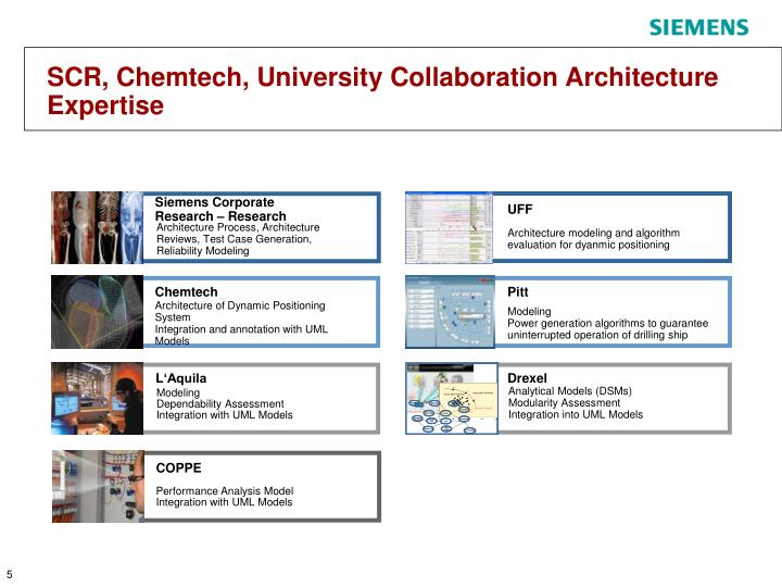 SCR, Chemtech, University Collaboration Architecture Expertise
