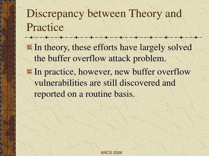 Discrepancy between Theory and Practice