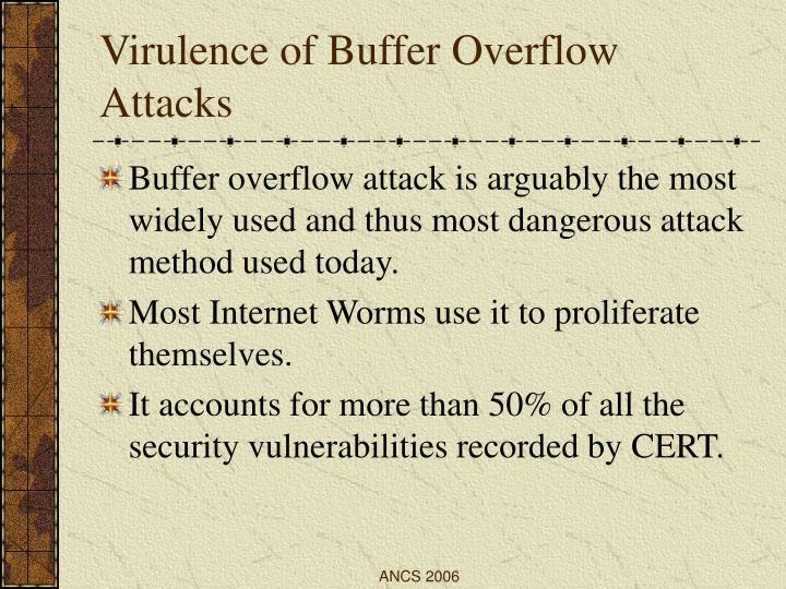 Virulence of Buffer Overflow Attacks