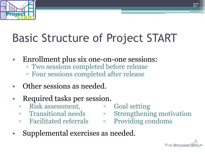 Basic Structure of Project START