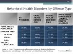 behavioral health disorders by offense type
