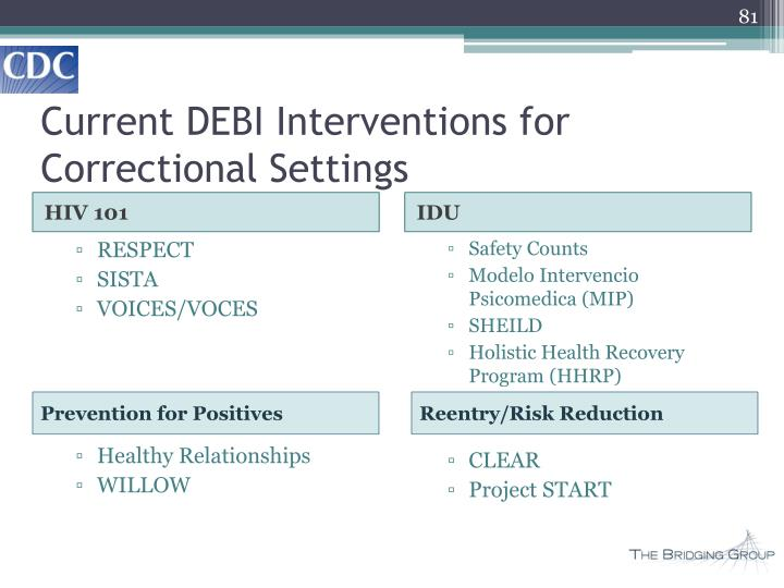 Current DEBI Interventions for Correctional Settings