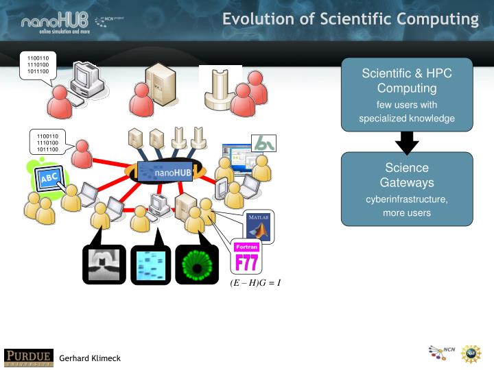 Scientific & HPC