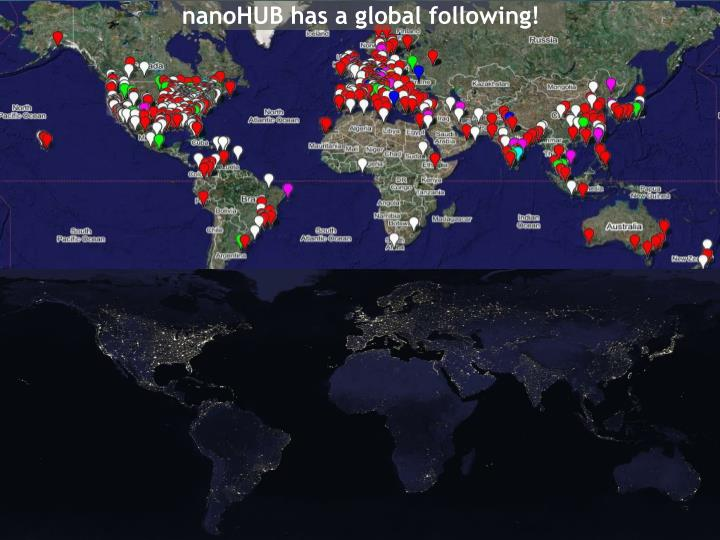 nanoHUB has a global following!