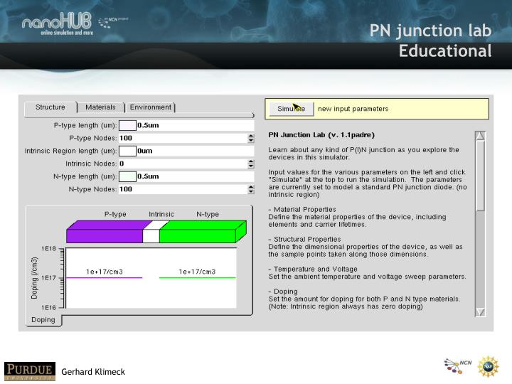PN junction lab