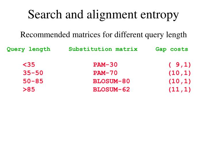 Search and alignment entropy