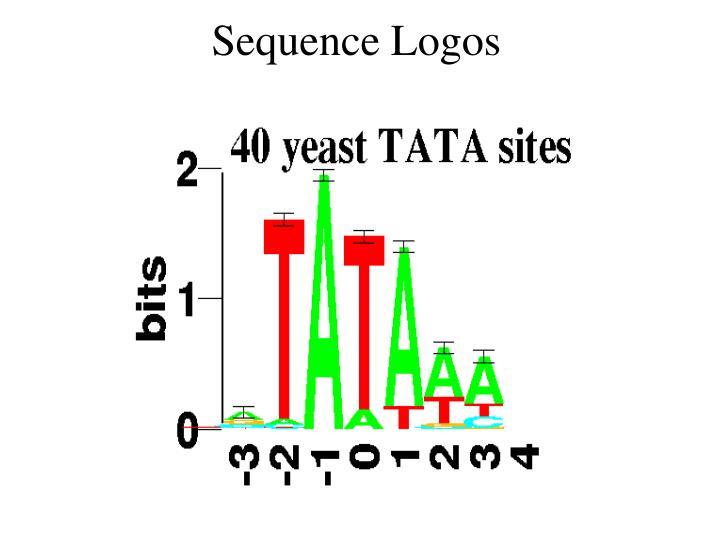 Sequence Logos