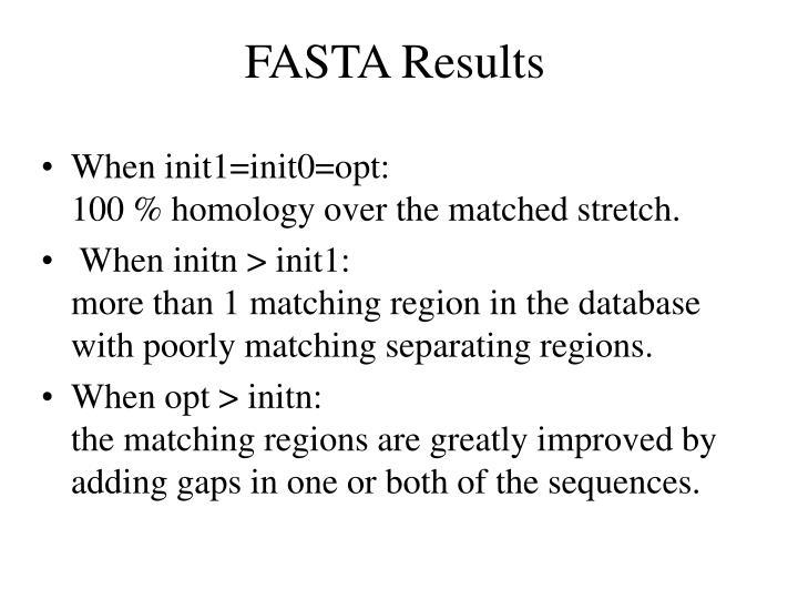 FASTA Results