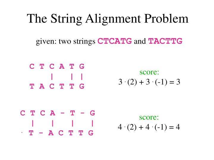 The String Alignment Problem