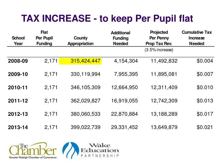 TAX INCREASE - to keep Per Pupil flat