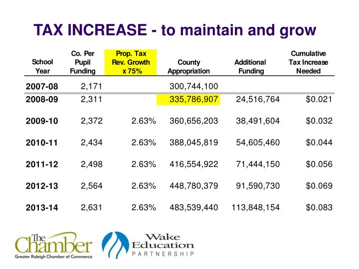 TAX INCREASE - to maintain and grow