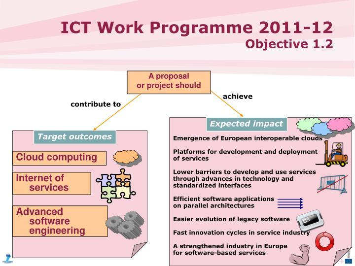 ICT Work Programme 2011-12