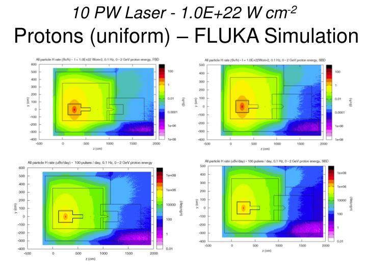 10 PW Laser - 1.0E+22 W cm