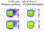 10 pw laser 1 0e 23 w cm 2 protons uniform fluka simulation