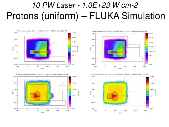10 PW Laser - 1.0E+23 W cm-2