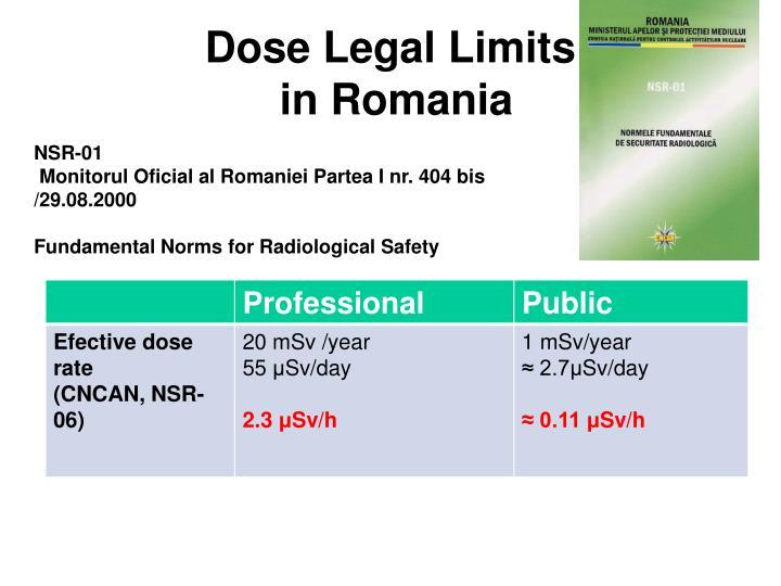 Dose Legal Limits