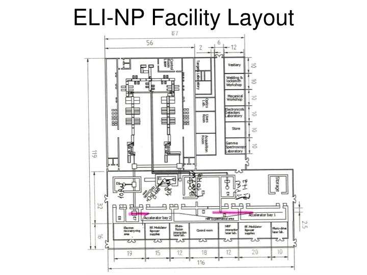 ELI-NP Facility Layout