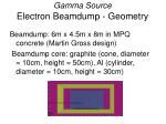 gamma source electron beamdump geometry1