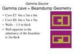 gamma source gamma cave beamdump geometry