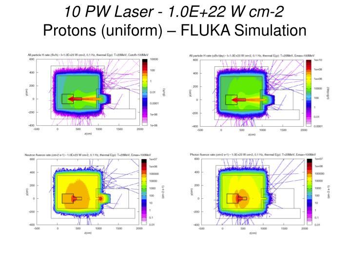 10 PW Laser - 1.0E+22 W cm-2