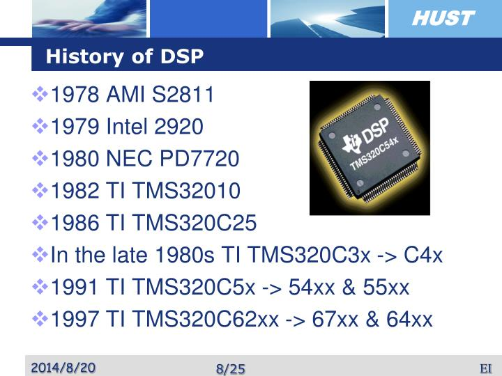 History of DSP