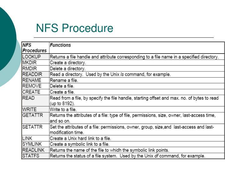 NFS Procedure