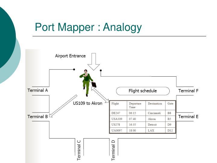 Port Mapper : Analogy