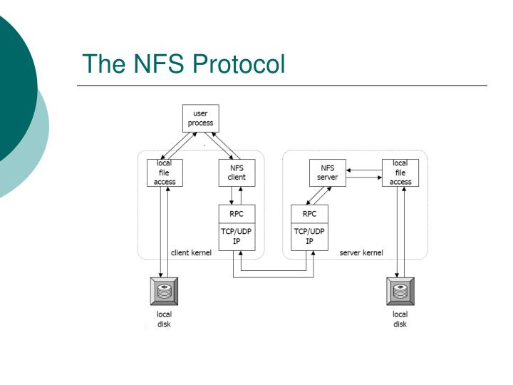 The NFS Protocol