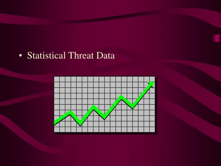 Statistical Threat Data