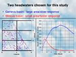 two headwaters chosen for this study