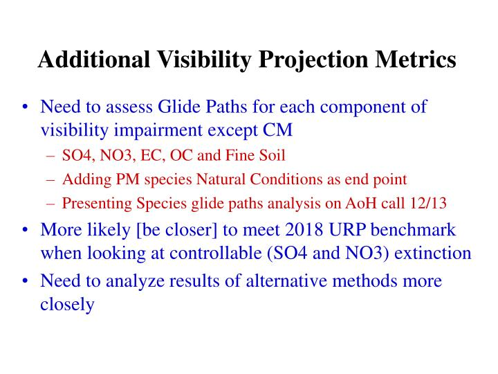 Additional Visibility Projection Metrics
