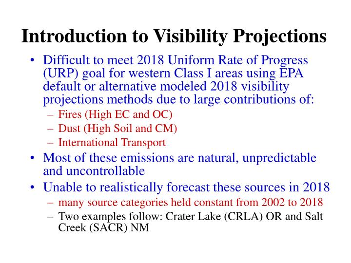 Introduction to Visibility Projections