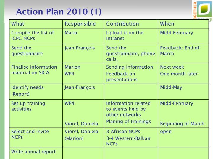 Action Plan 2010 (1)
