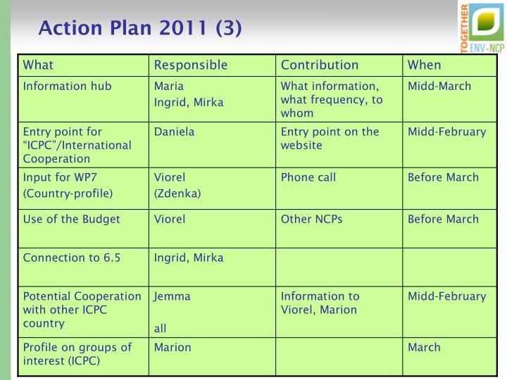 Action Plan 2011 (3)