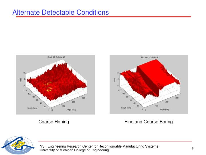 Alternate Detectable Conditions