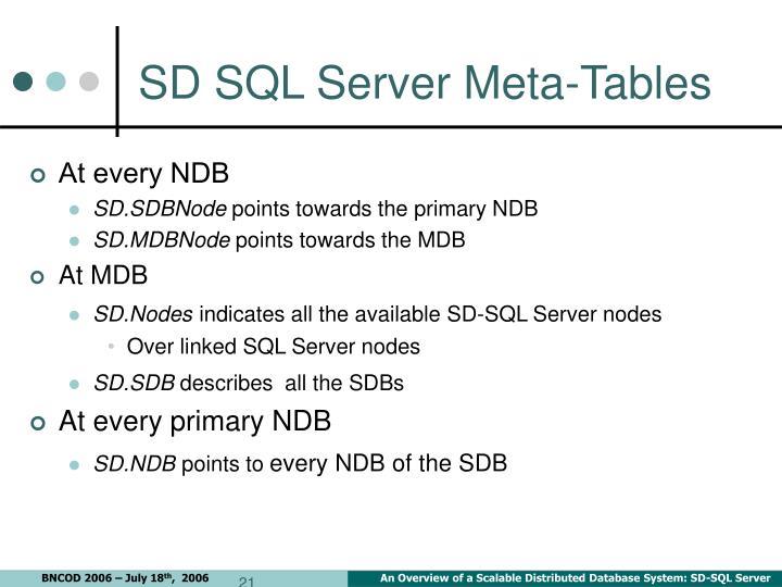 SD SQL Server Meta-Tables