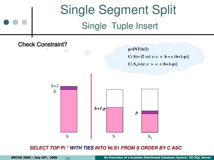Single Segment Split