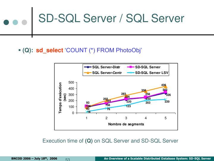 SD-SQL Server / SQL Server