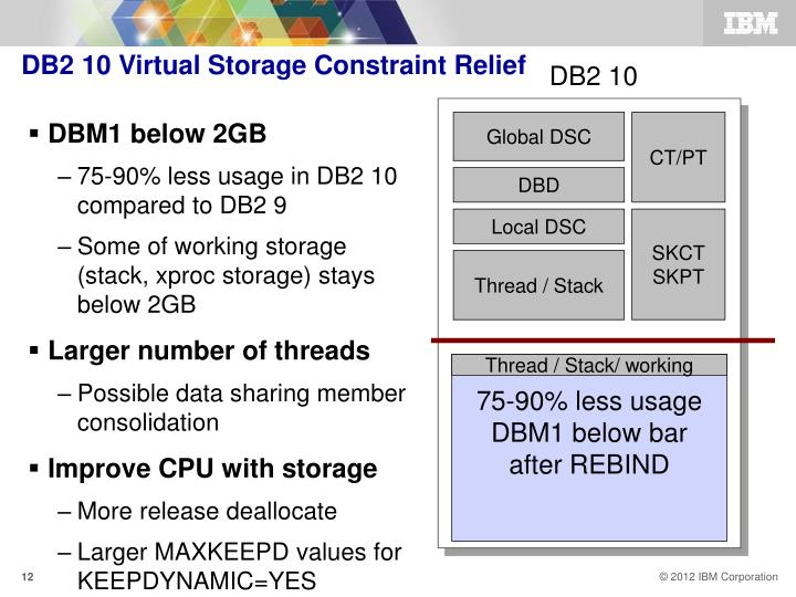 DBM1 below 2GB