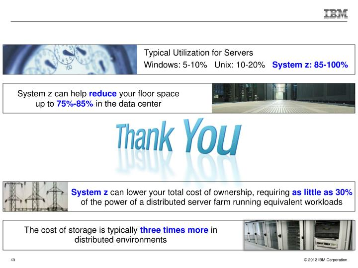 Typical Utilization for Servers