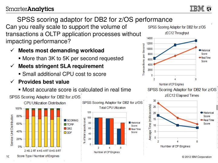 SPSS scoring adaptor for DB2 for z/OS performance