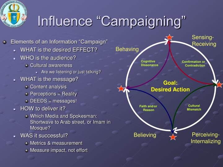 """Influence """"Campaigning"""""""